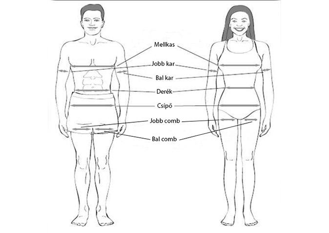 fogyás test mérések lelkes fogyás