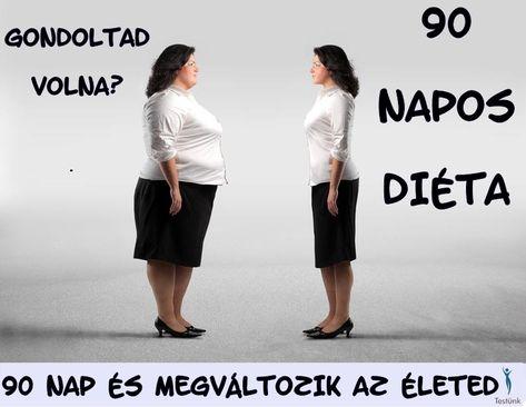 napi testsúlycsökkentő táblázat