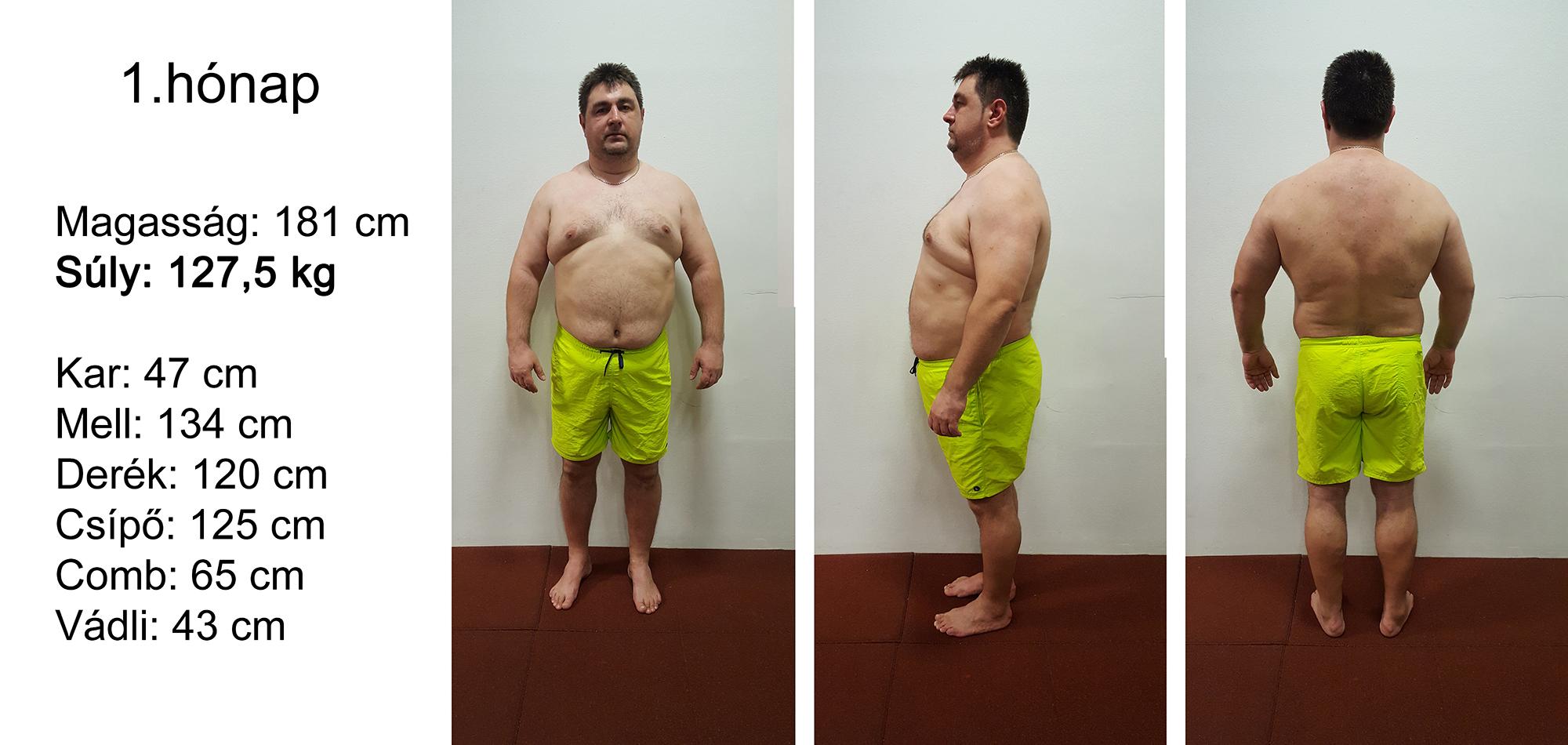 1 hónapos testátalakítási zsírégetés