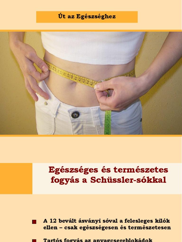 egészséges fogyás ritmus)