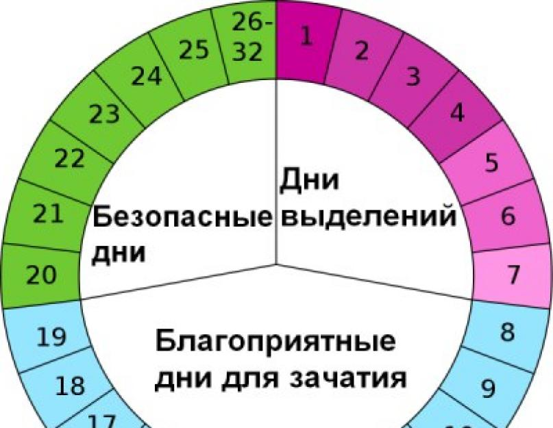 Lean – Wikipédia