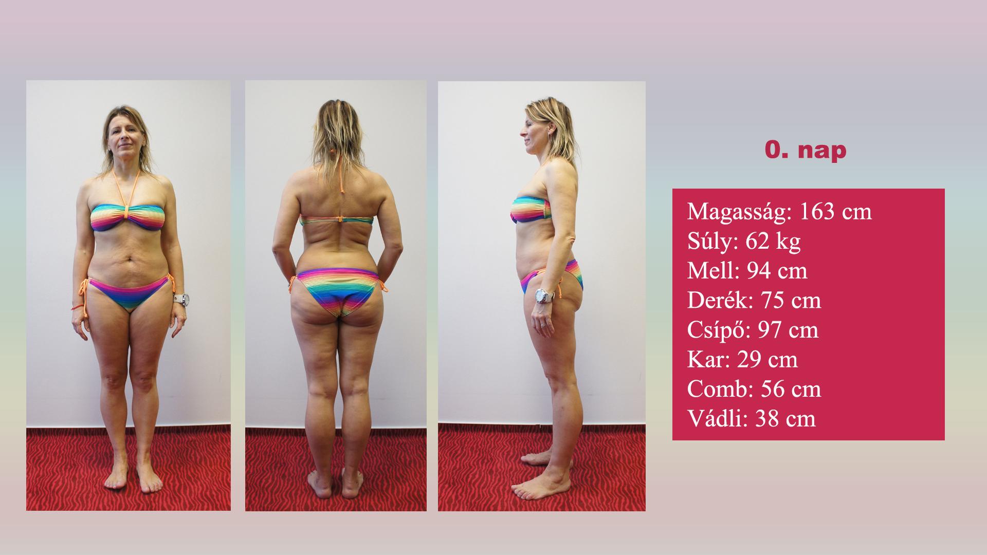 5 hetes fogyókúraprogram: GI-diéta mintaétrenddel, 4. hét   Diéta, Étrend, Gin