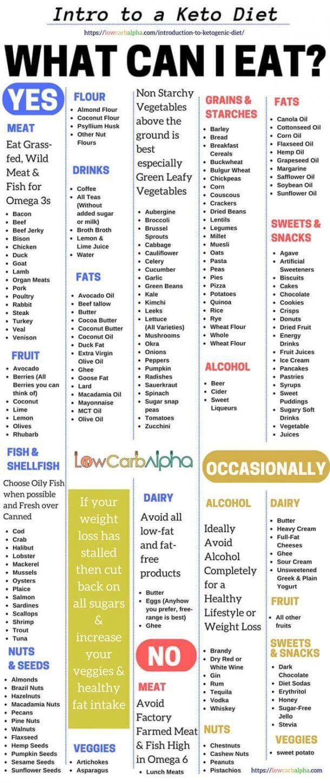 Diet Pills Watchdog | Kalória számlálás a válasz?