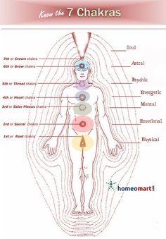 Az axilláris nyirokcsomók limfadenopátia (változása): okok, tünetek és kezelés