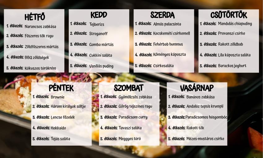 fogyókúrás menü házhozszállítás)