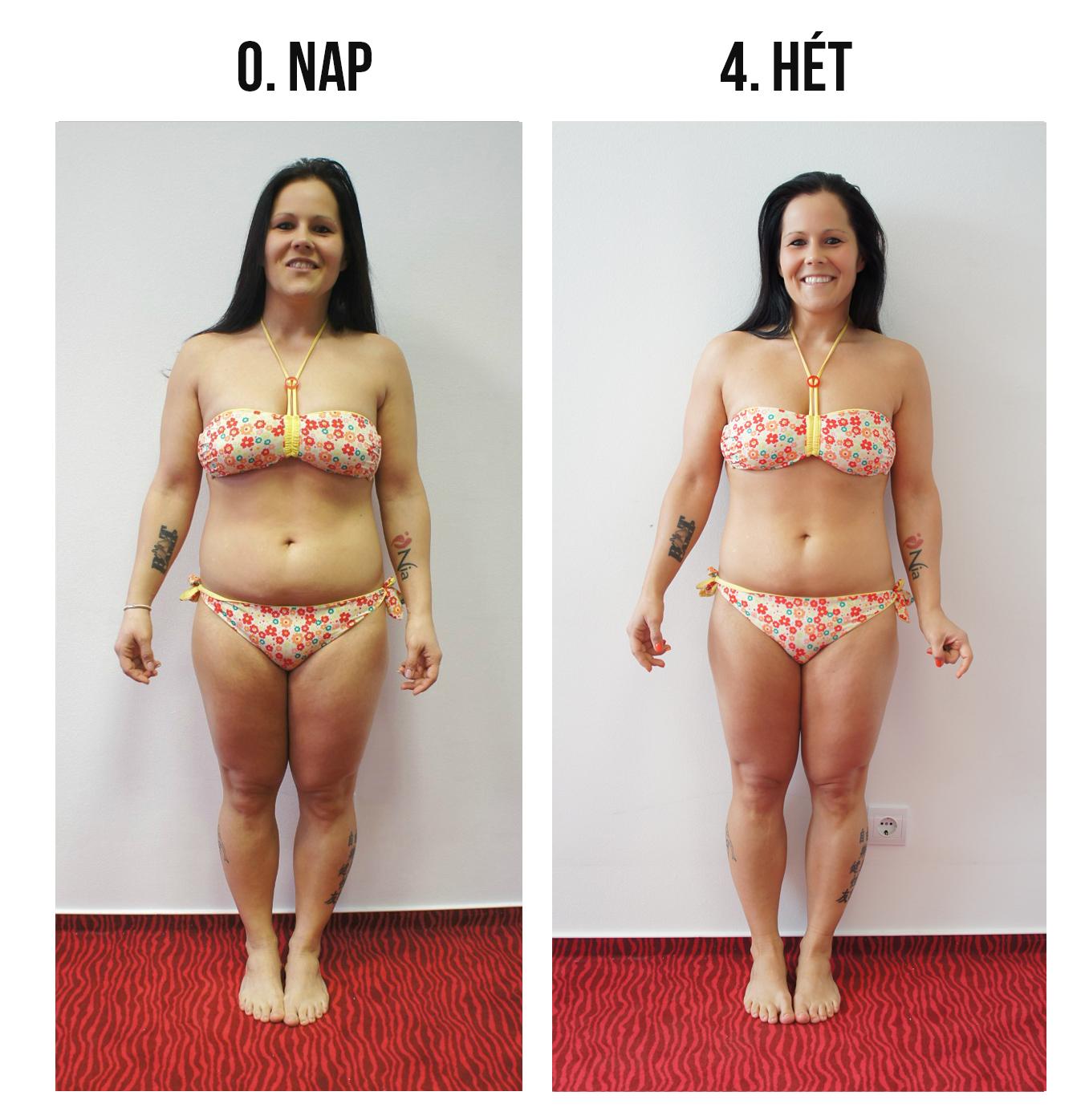 Egészséges zsírok - Fogyókúra | Femina