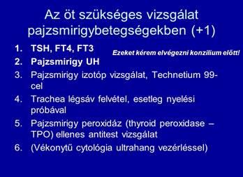 euthyrox zsír veszteség)
