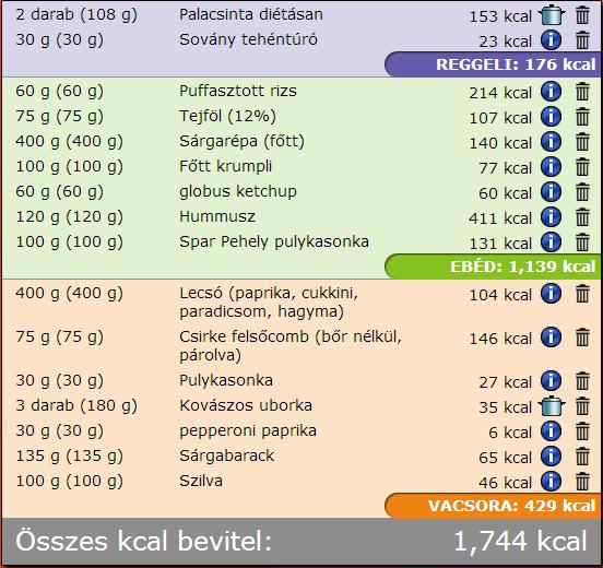 1800 kalóriás mintaétrend)