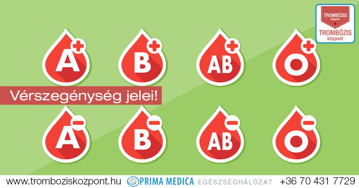 Ezek a vérszegénység okai és tünetei - EgészségKalauz