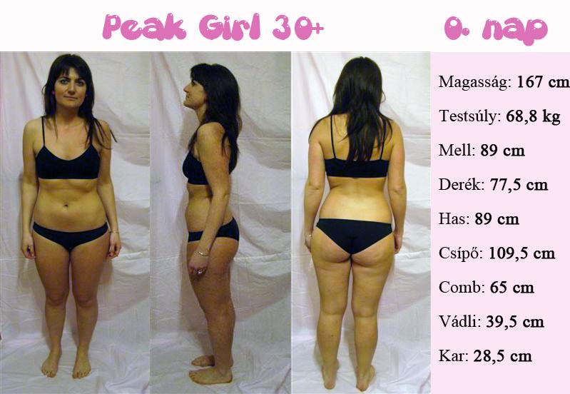 Hajni: 13 kg fogyás 4 hónap alatt