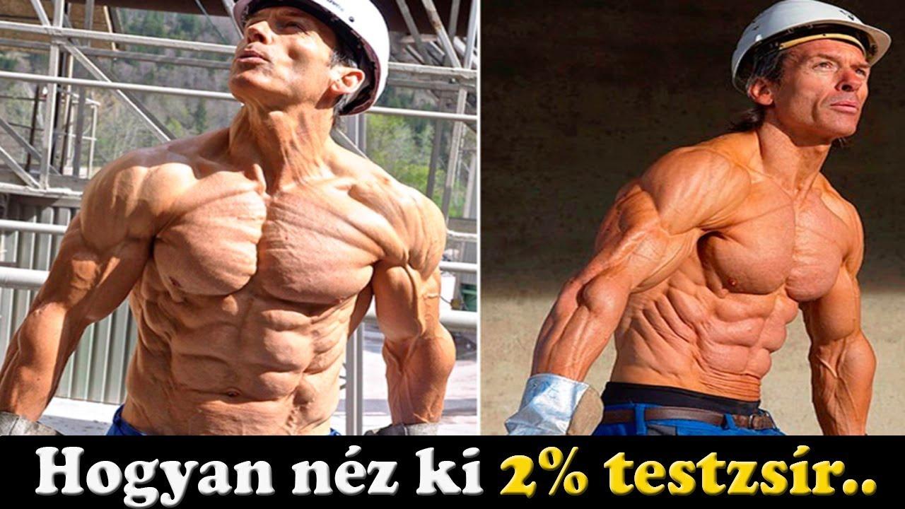A kockás has és a testzsír százalék. - fanaticbike