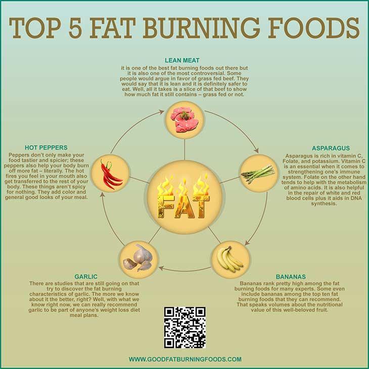dna sovány zsírégetők egészséges diétás ételek
