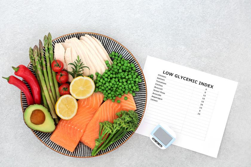 A glikémiás index tündöklése és bukása | Fogyás, zsírégetés | dr. Tihanyi