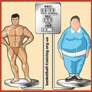 Időszakos böjt a zsírégetéshez az izmok elvesztése nélkül |