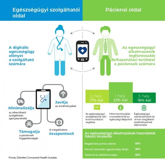 jövőbeli egészségügyi karcsúsító segítség)