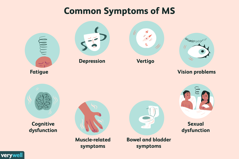 multiple sclerosis symptoms in females
