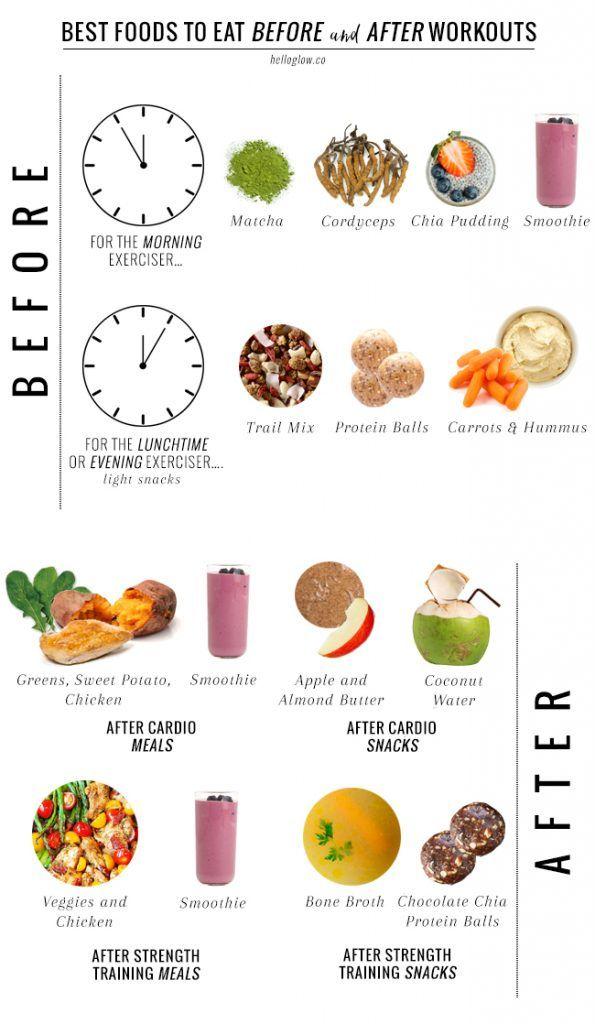 Így fogyhatunk éhezés nélkül, méghozzá finomságokkal, Igazítsa a fogyás