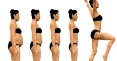 fehér zsírégetés felülírja a zsírégetést