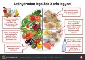 inzulinrezisztencia dieta)