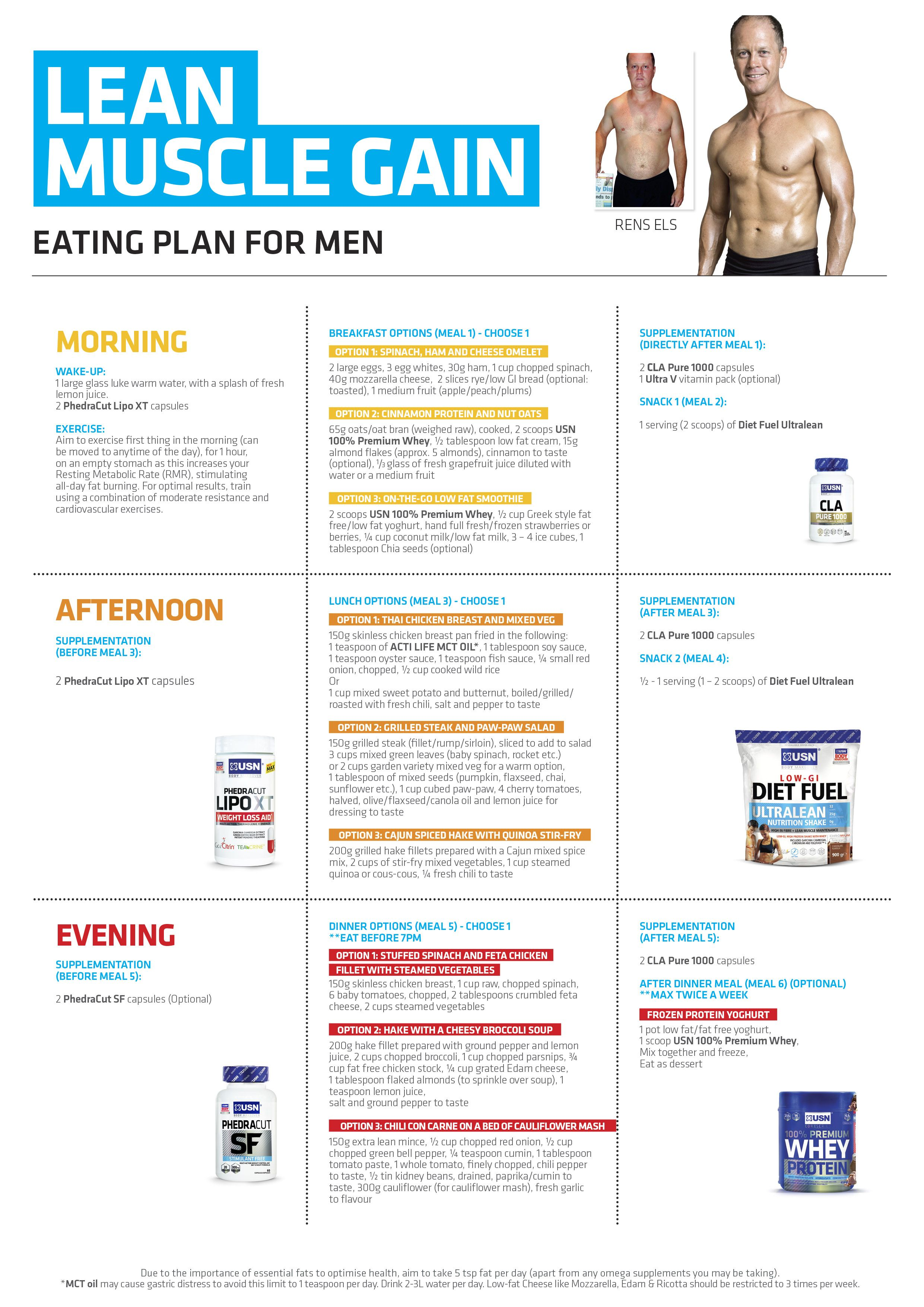 mens fat loss muscle building meal plan