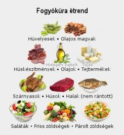 legjobb fogyókúra segítők)