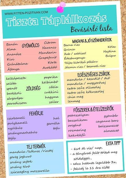 egészséges fogyókúrás étrendek