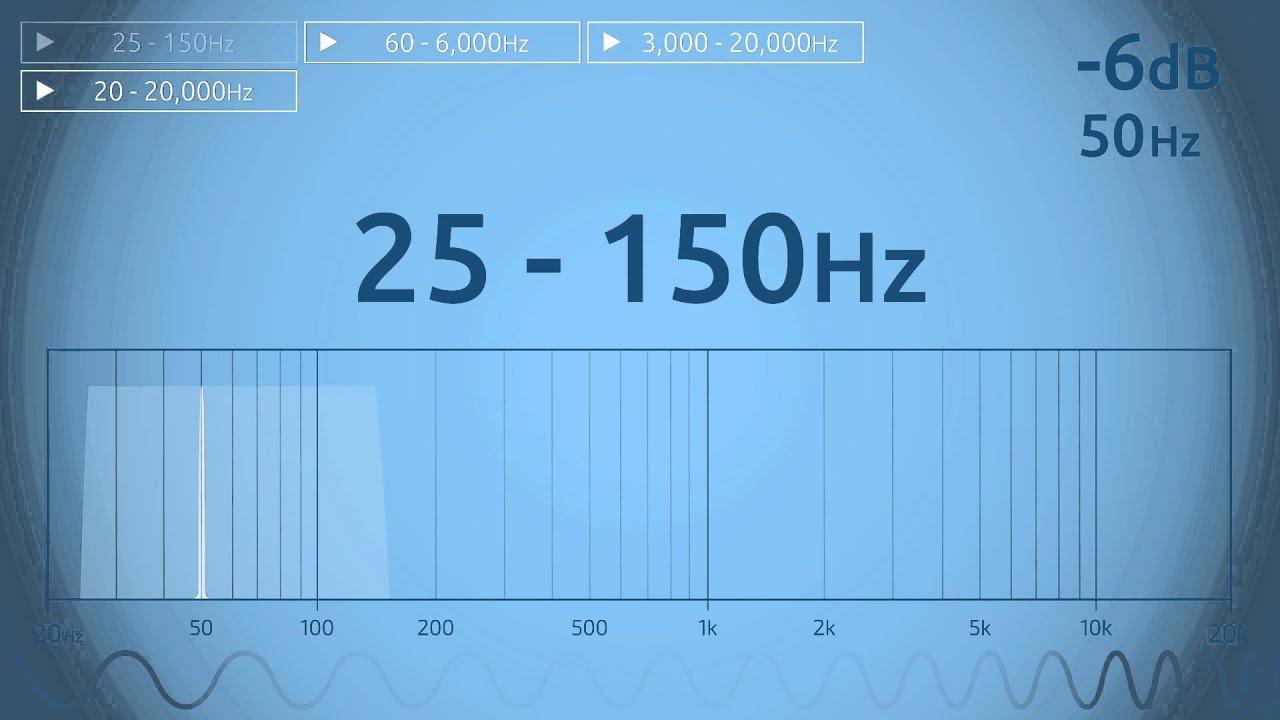 Hz frekvencia a fogyáshoz)