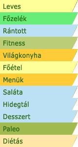 Ebéd rendelés és étel házhozszállítás Budapesten és környékén!