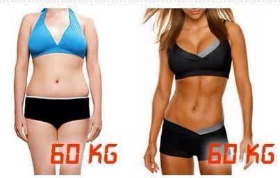 Mi a kalóriahiány a testsúlycsökkenésben?