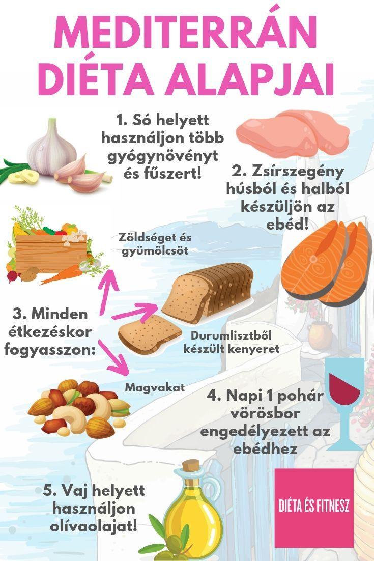 fogyás napi 5 étkezés)
