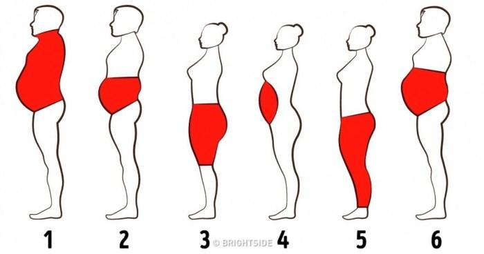 Hogyan égetjük el a felesleges zsírt)