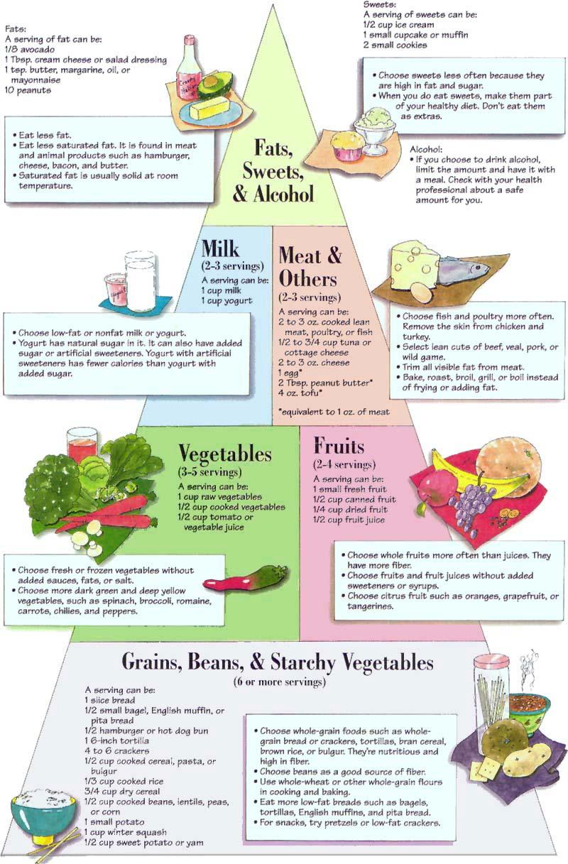 inzulinrezisztencia dieta