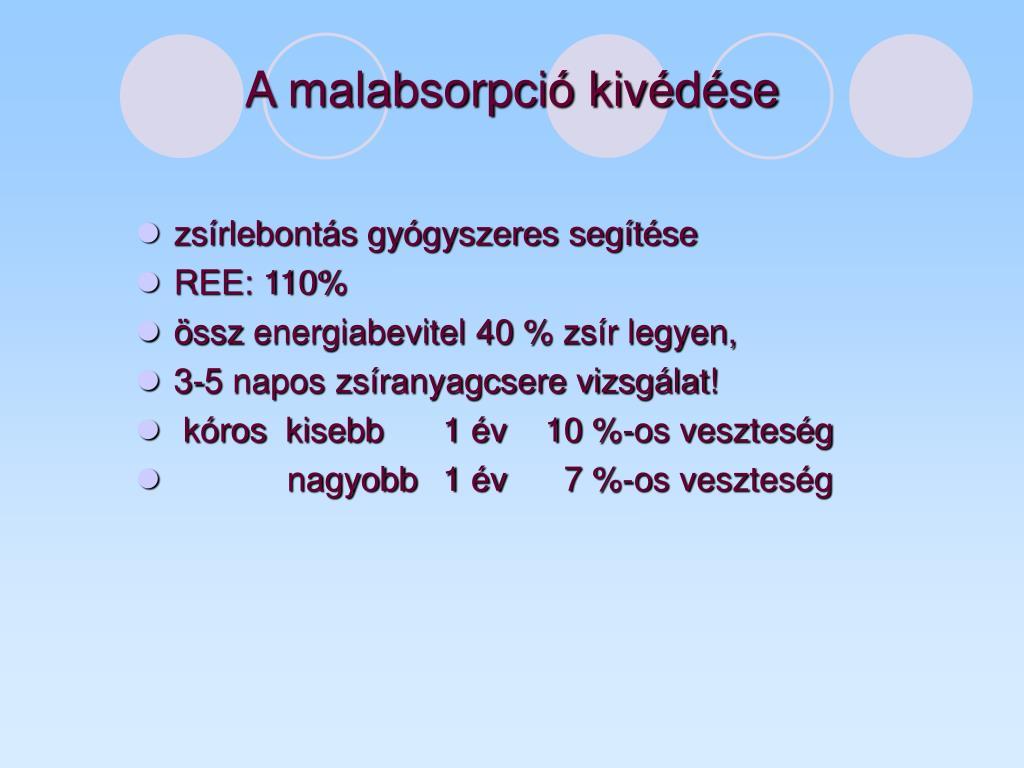 laxogenin zsír veszteség)