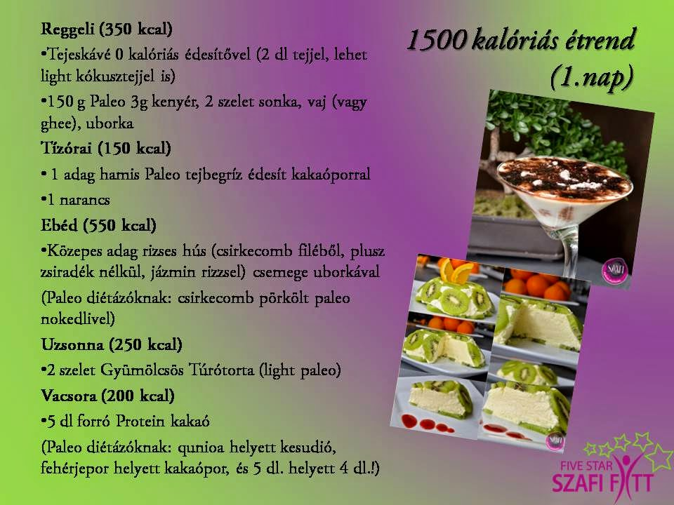 1600 kalóriás étrend