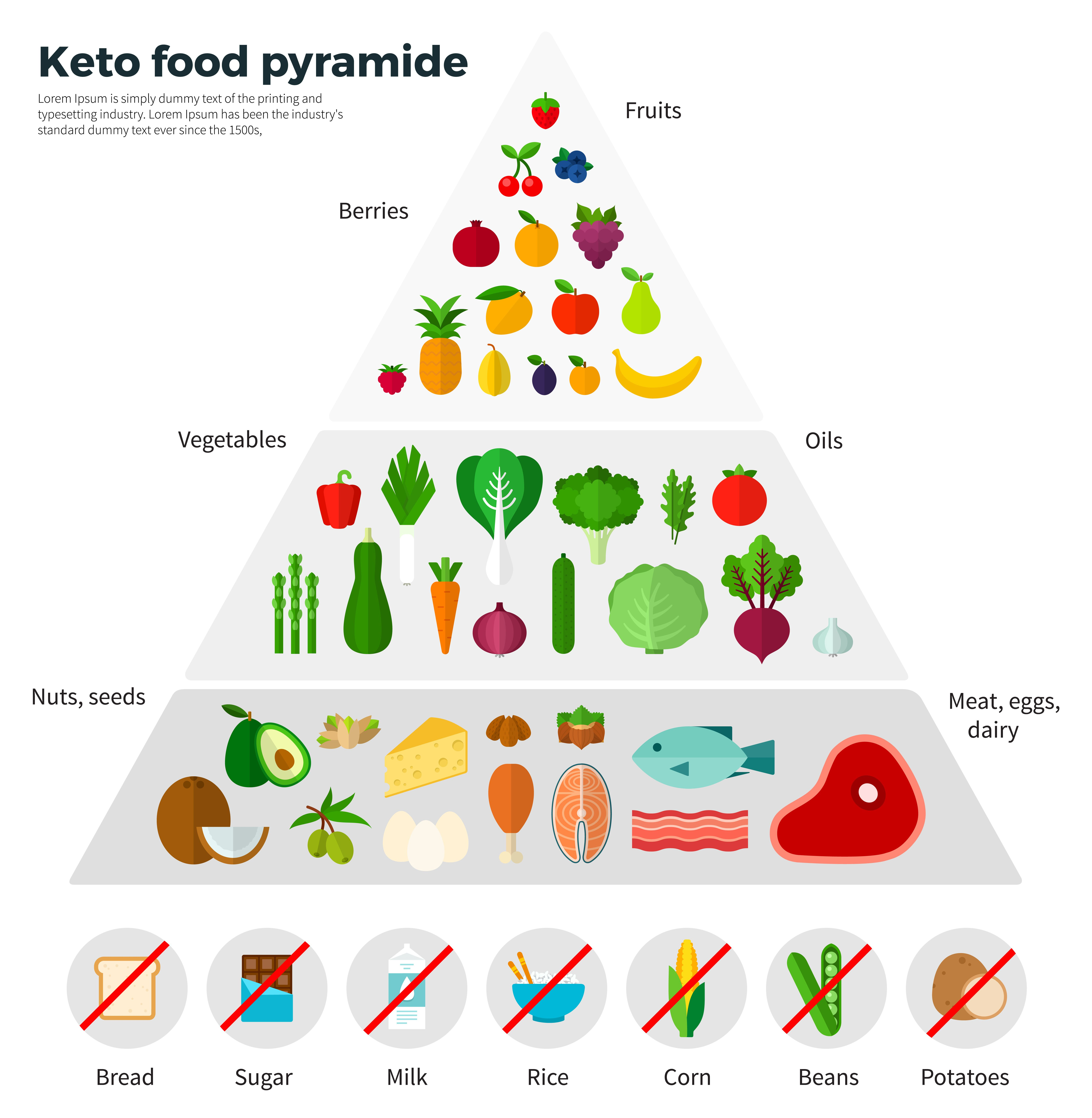Mi is az a paleo? • A paleolit diétáról A-tól Z-ig