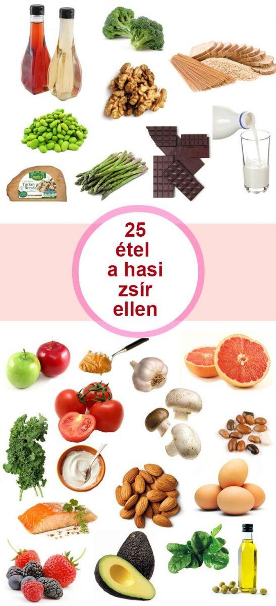 hasi zsír elleni diéta