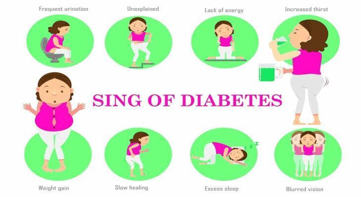a súlycsökkenés első jele dyson multi slim
