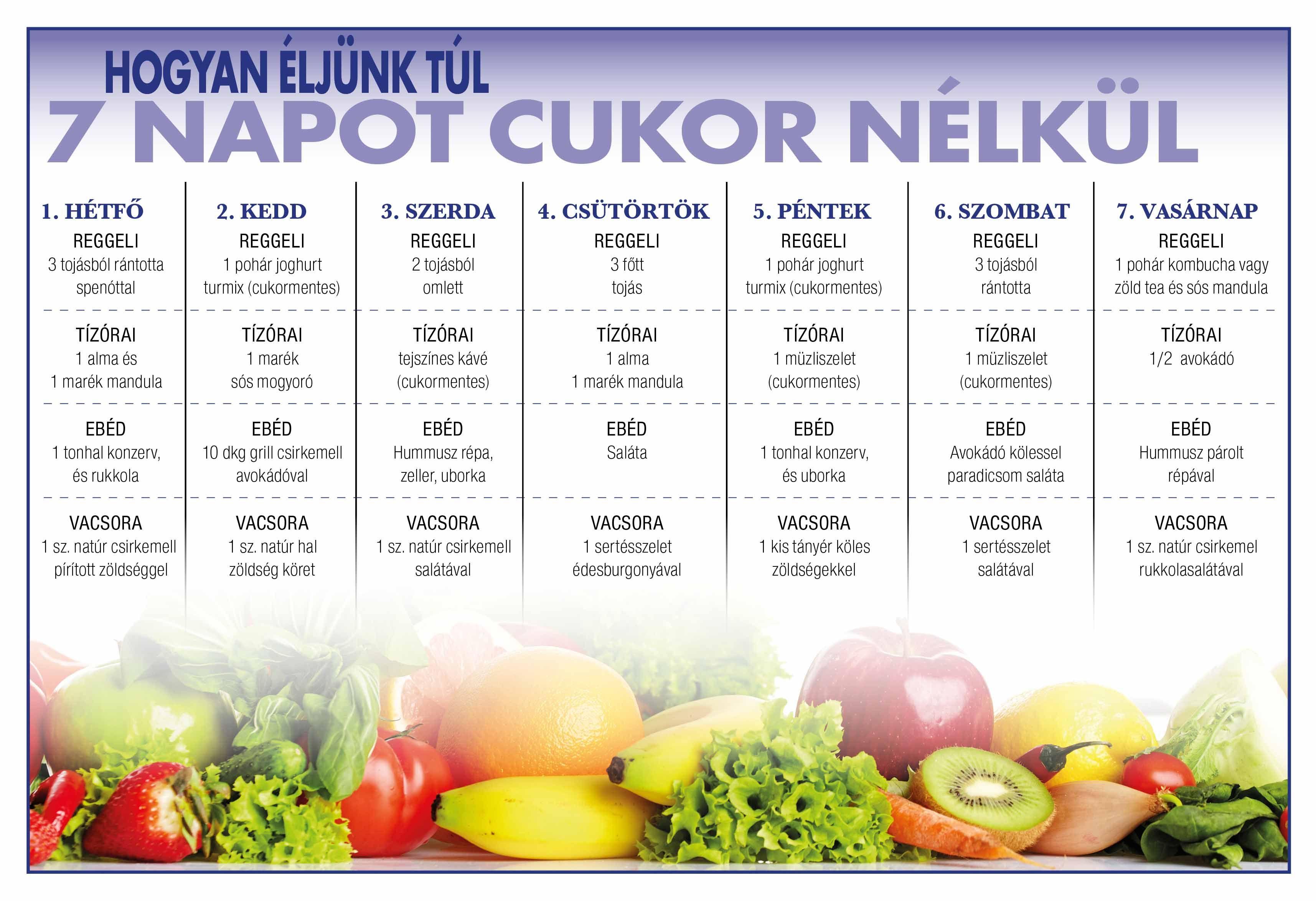 egészséges diétás ételek