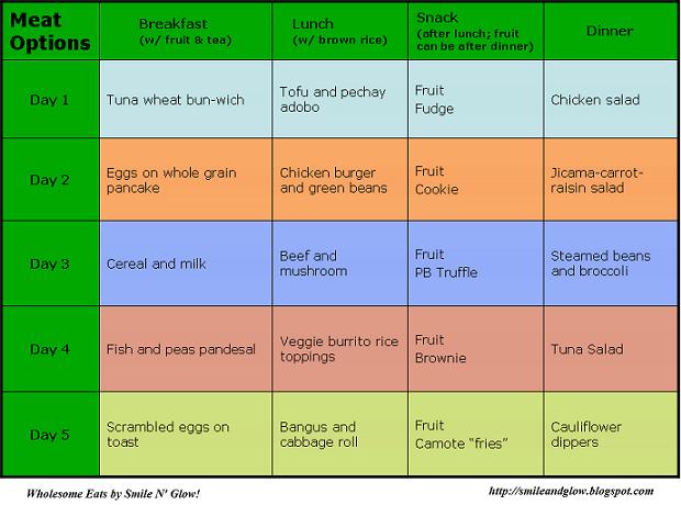 szétválasztós diéta mintaétrend