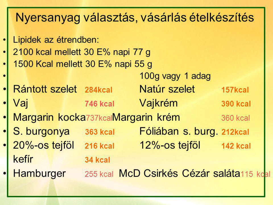 2100 kcal étrend