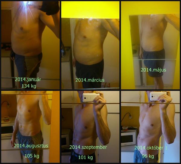 januári fogyás tudatosság hónap nem veszített le súlyt az első héten
