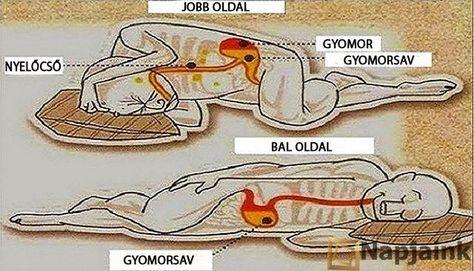 a súlycsökkentési folyamat magyarázata