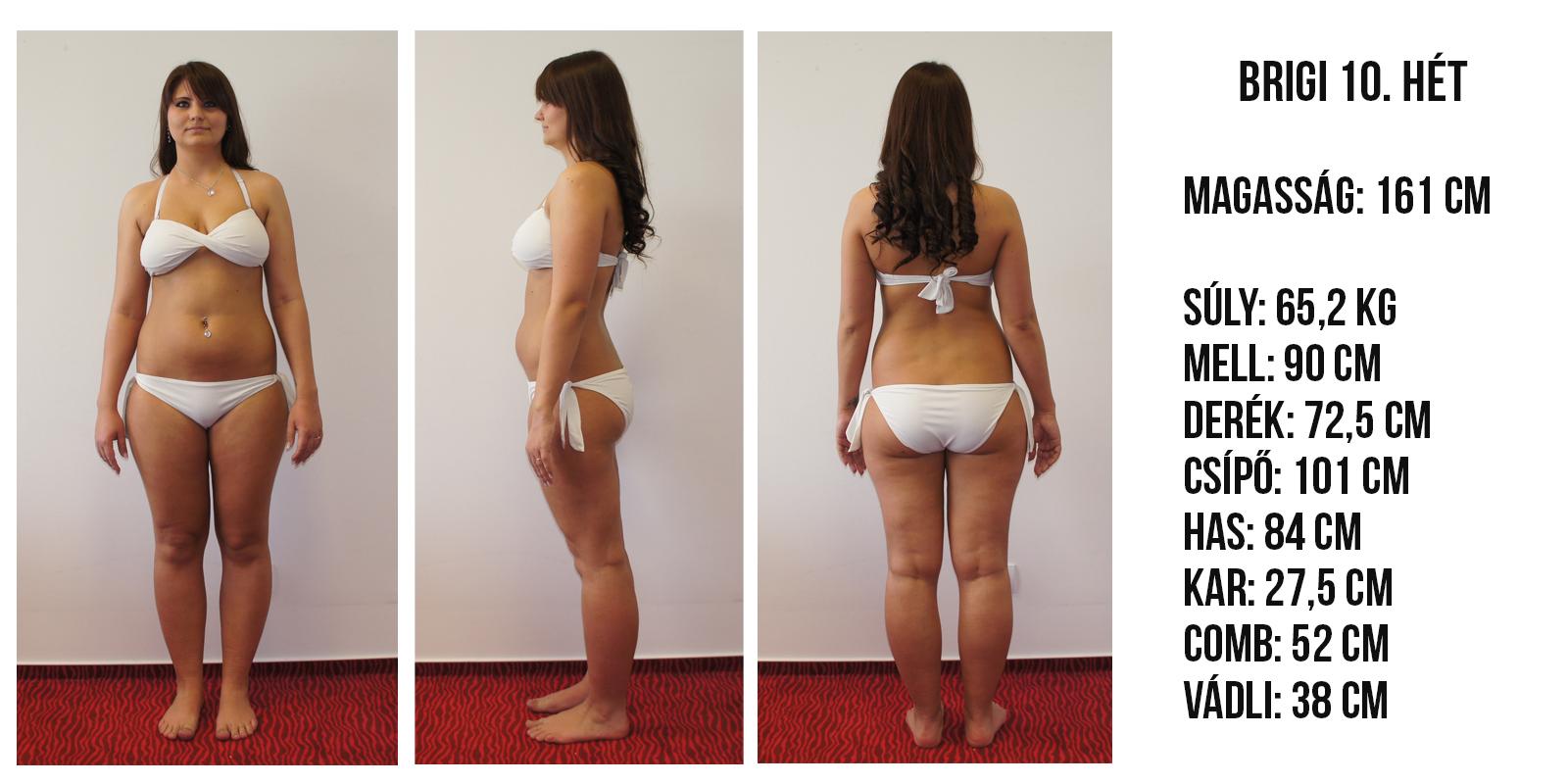 fogyás 6 kg 1 hónap alatt