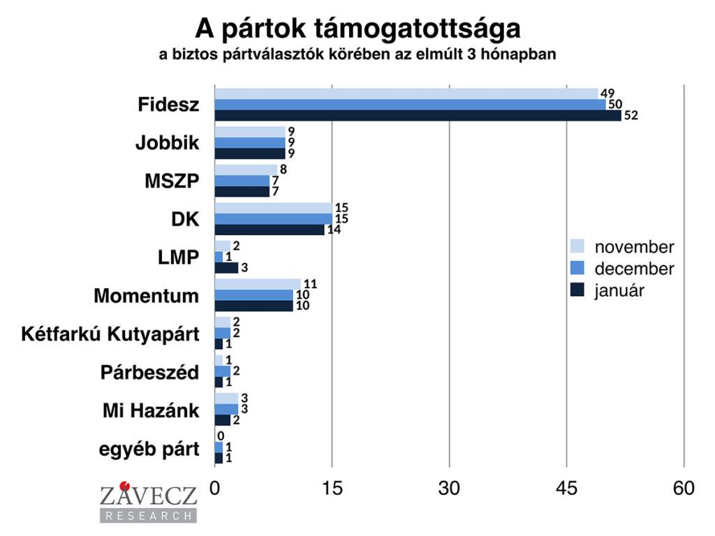 0,2 százalékos inflációt mértek előző hónapban - merlegvasar.hu