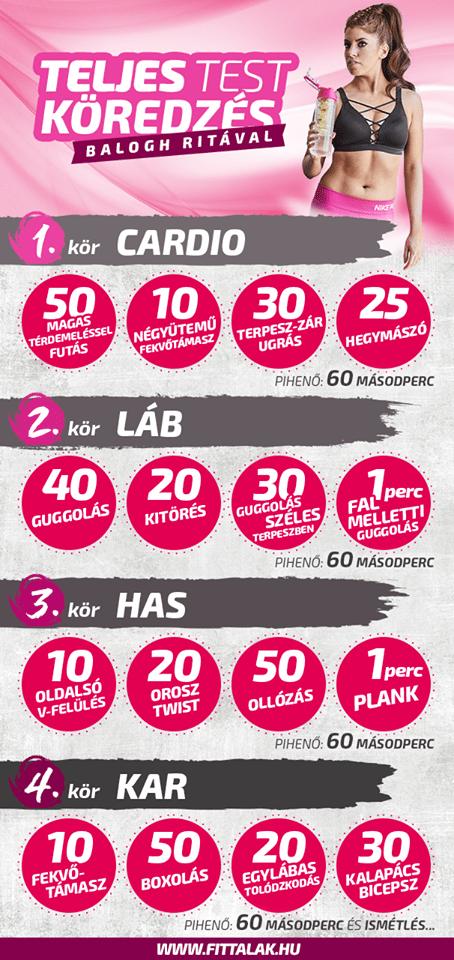 5 hetes edzésterv, amely úgy átalakítja tested, mint egy varázslat | Edzésterv, Workout, Heti edzés
