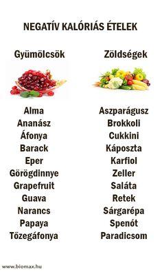 a marhahús egészséges a fogyáshoz)