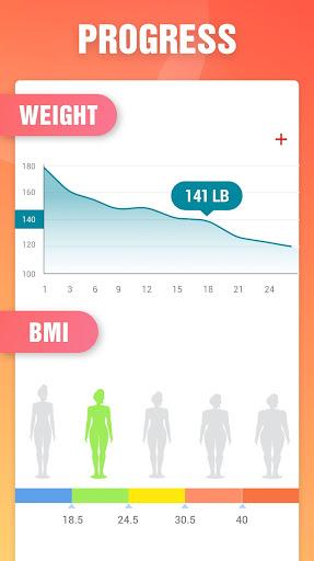 Melyik a legjobb zsírégető edzés? - Fogyókúra | Femina