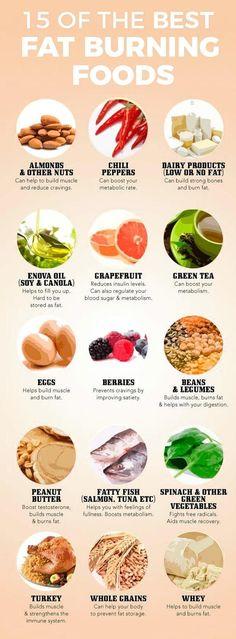 Az 5 leghatásosabb zsírégető ital | Well&fit
