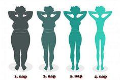 Súlymenedzsment: a 15 leghatékonyabb fogyókúrás tipp | Well&fit