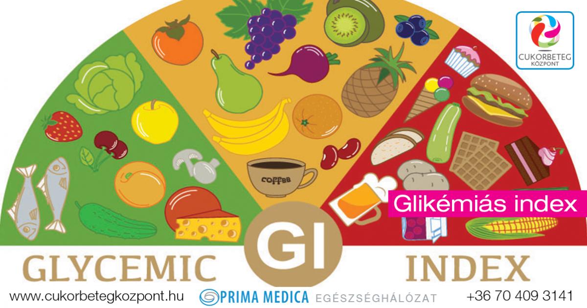alacsony glikémiás indexű diéta)